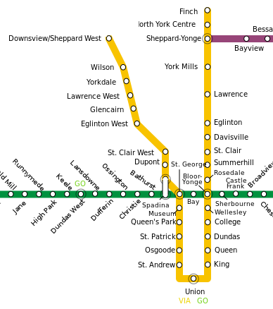 TTC Subway Map Yellow Line